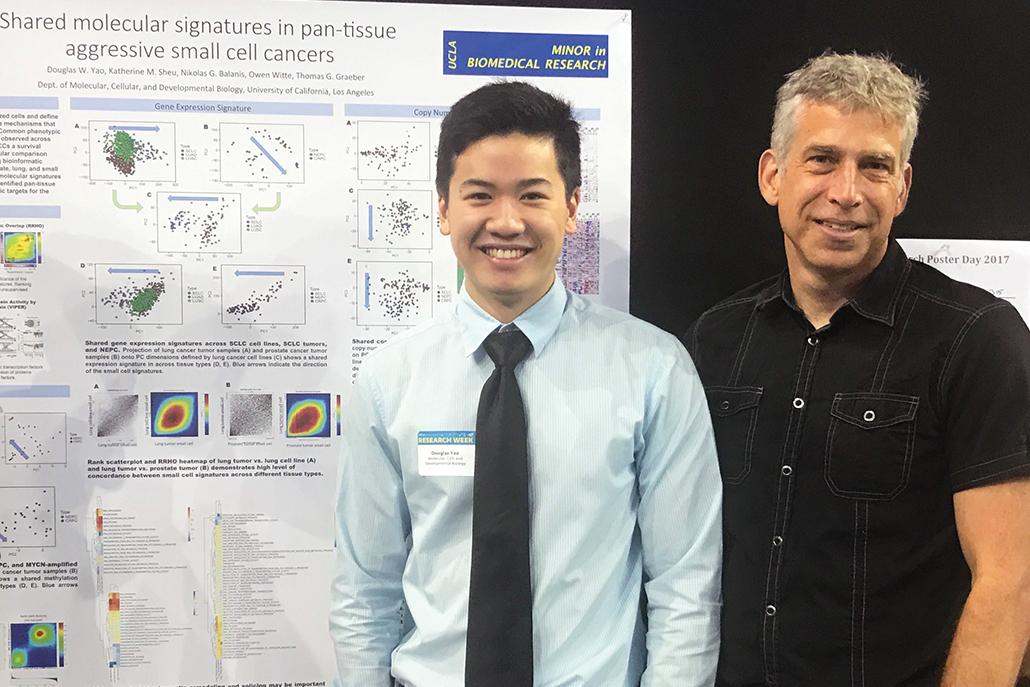Douglas Yao with his faculty mentor Thomas Graeber